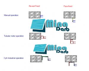 نمودار نمونه نصب کرکره برقی